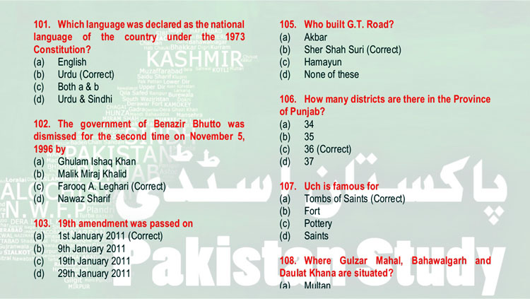 Pakistan Studies/Affairs: Most Important MCQs (Set II) for CSS, PMS