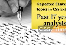 Repeated Essays & Topics in CSS Exams 2000-2017