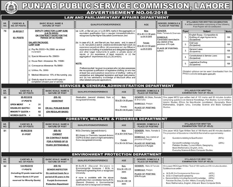 PPSC New Jobs advertisement