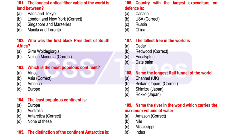 World General Knowledge Important MCQs (Set-II) for Competitive Exams