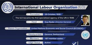 International Labour Organisation copy