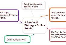 A Critical Précis Characteristics
