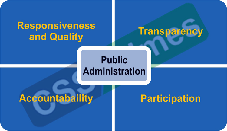 Core Values of Public Administrations