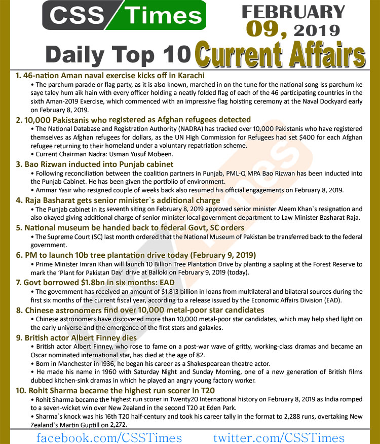 Day by Day Current Affairs (February 09, 2019) | MCQs for CSS, PMS