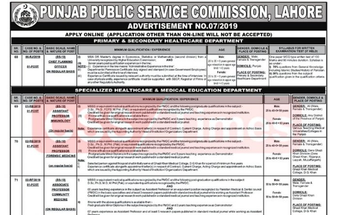 PPSC Announced BS 16 to 19 New Jobs in Different Departments