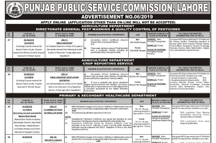 Punjab Public Service Commission Announced New Jobs February