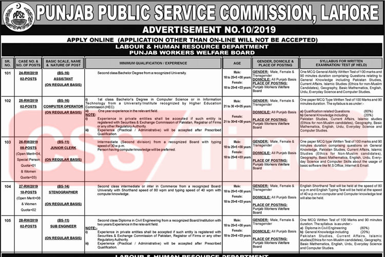 PPSC Solved Past Paper: Assistant Sub Inspector, Punjab Police (2017)