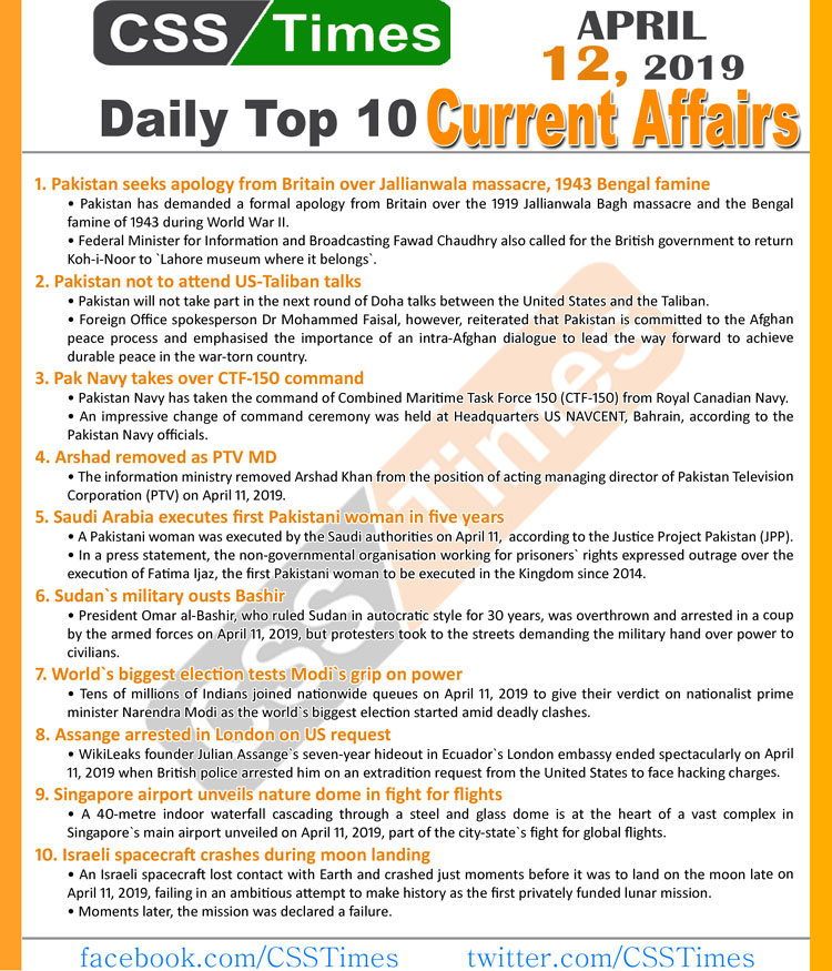 Day by Day Current Affairs (April 12, 2019) | MCQs for CSS, PMS
