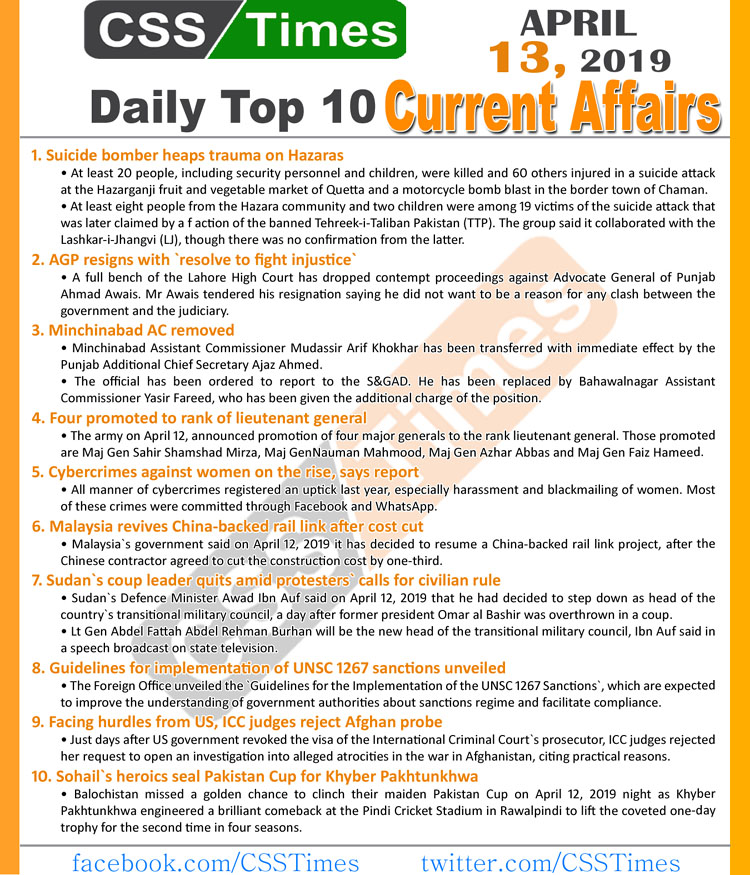 Day by Day Current Affairs (April 13, 2019) | MCQs for CSS, PMS