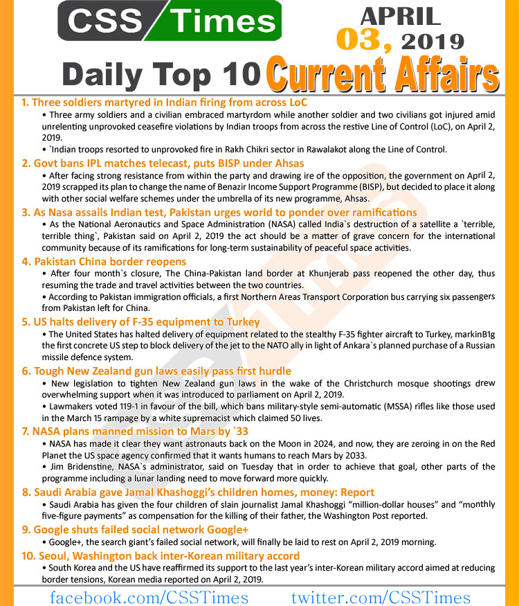 Day by Day Current Affairs (April 3, 2019) MCQs for CSS, PMS   CSS Times
