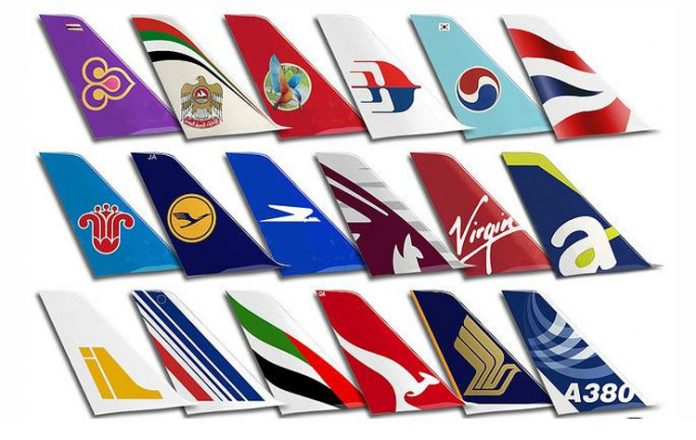Famous Airlines MCQs (Solved) | World General Knowledge MCQs Series