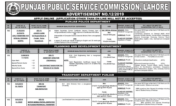 PPSC New Jobs (BS11-BS17) Assistant Directors, Transport Sub Inspectors and others