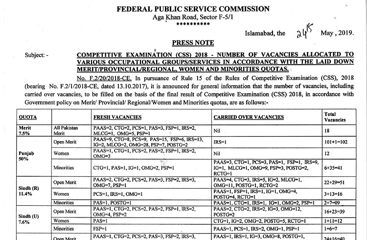 Date Sheet for Competitive Examination (CSS), 2019