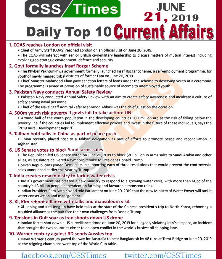 Day by Day Current Affairs (June 21, 2019) | MCQs for CSS, PMS