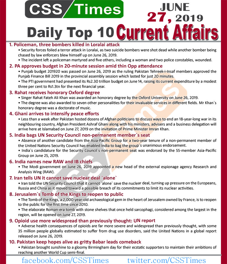 Day by Day Current Affairs (June 27, 2019)   MCQs for CSS, PMS