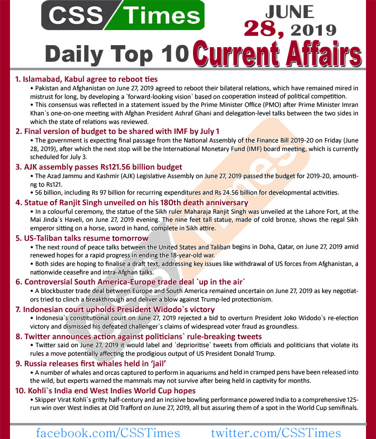 Day by Day Current Affairs (June 28, 2019)   MCQs for CSS, PMS