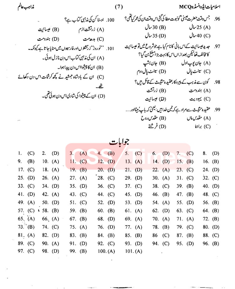 World Religions | Islamiat MCQs for CSS and Competitive Exams