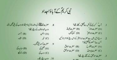 The Ancestors of Holy Prophet Muhammad (PBUH)