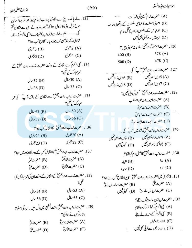 Wives of Prophet Muhammad (SAW) Azwaj-e-Mutaherat MCQs (1)