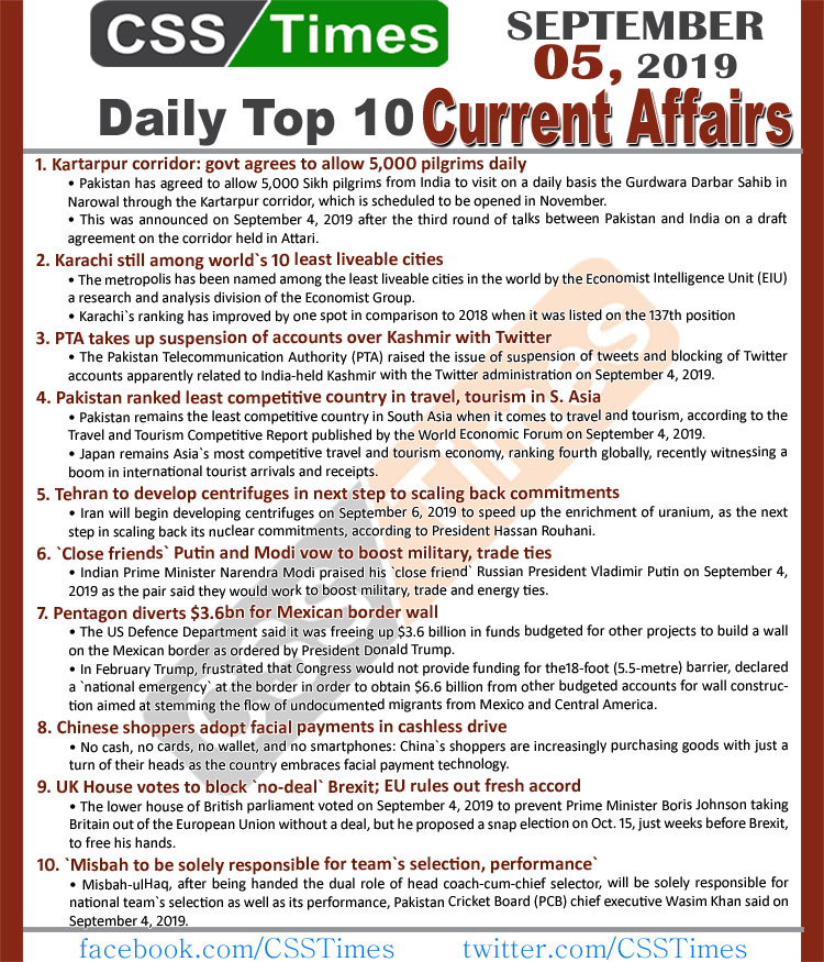 Day by Day Current Affairs (September 05, 2019) MCQs for CSS, PMS