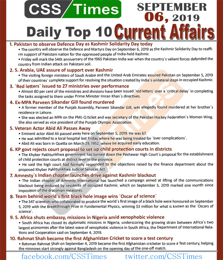 Day by Day Current Affairs (September 06, 2019) MCQs for CSS, PMS