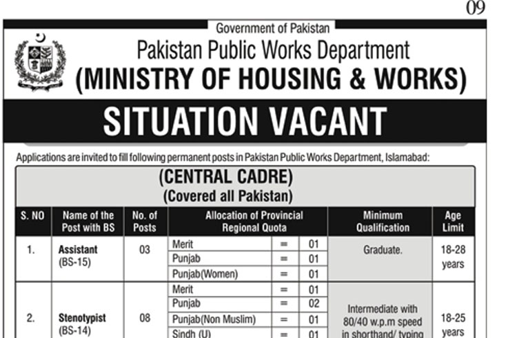 Latest UTS Jobs, PAKISTAN PUBLIC WORKS Jobs, Jobs in FPSC, Jobs in Government, Latest Jobs 2019