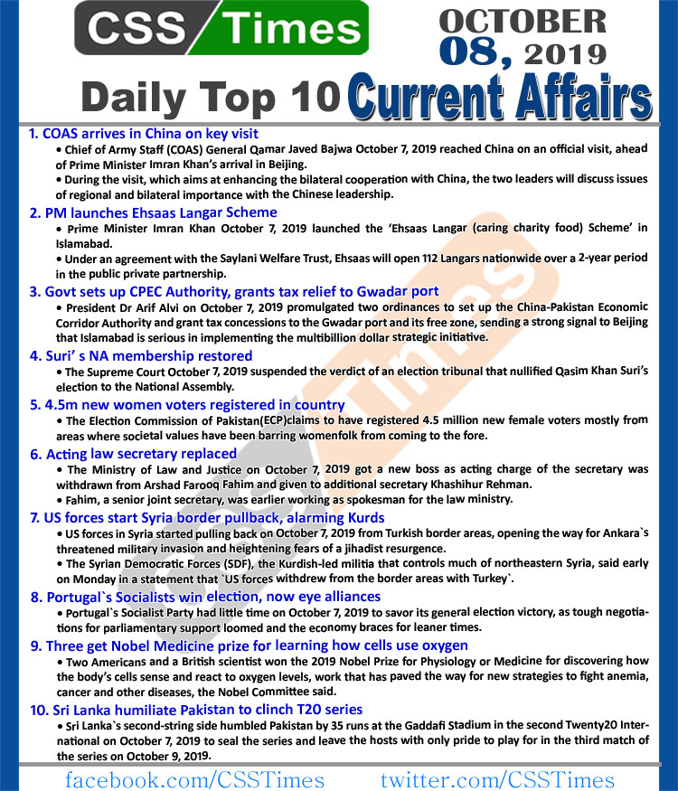 Day by Day Current Affairs (October 08 2019) | MCQs for CSS, PMS