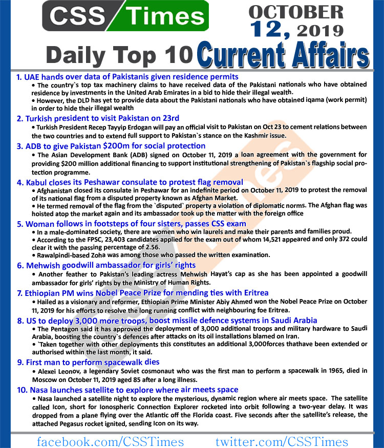 Day by Day Current Affairs (October 12 2019) | MCQs for CSS, PMS
