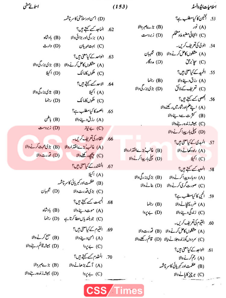 All Important MCQs about the Asma-ul-Husna Solved MCQs