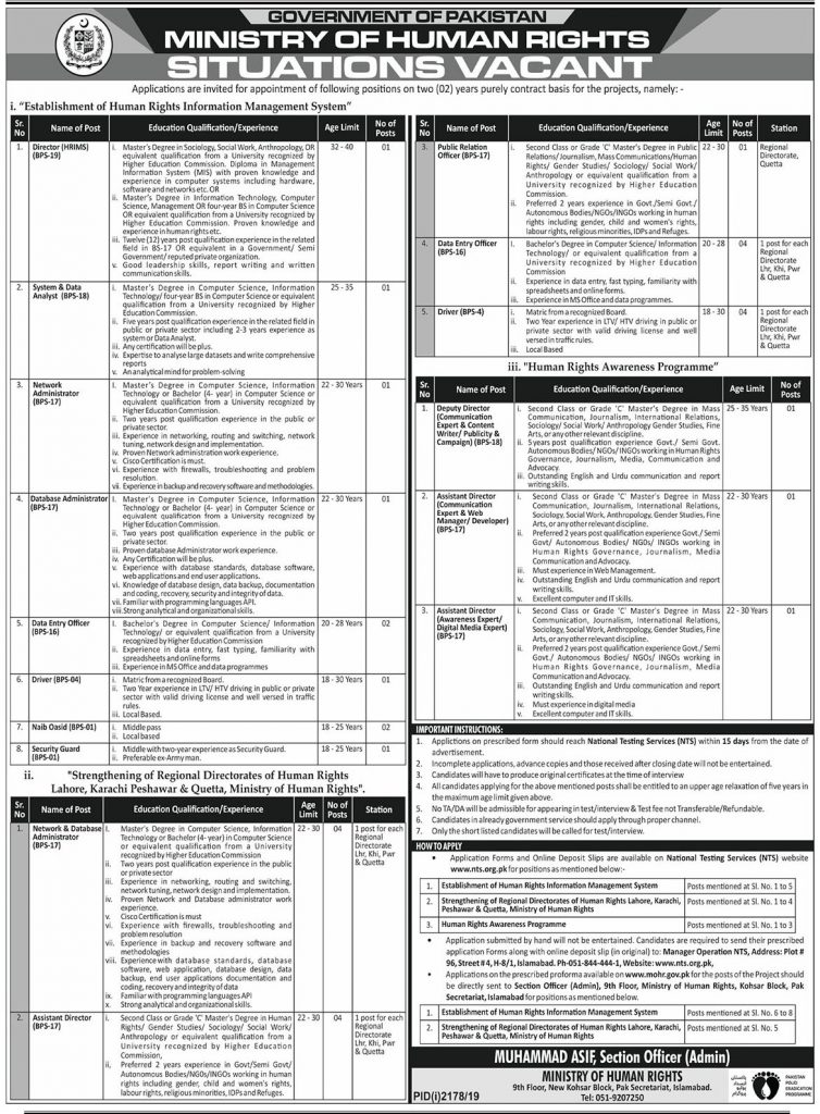 Situations Vacant in Government of Pakistan Ministry of Human Rights
