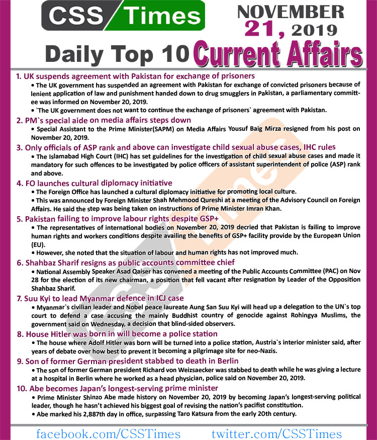 Day by Day Current Affairs (November 21 2019)   MCQs for CSS, PMS