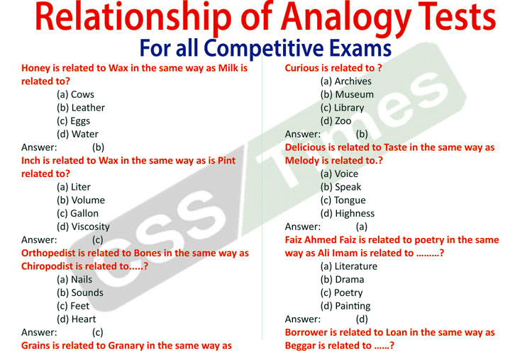 Relationship of Analogy Tests (Most Important MCQs)