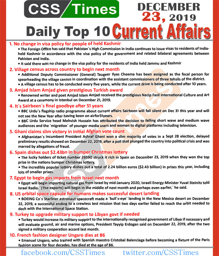 Day by Day Current Affairs (December 22 2019) MCQs for CSS, PMS