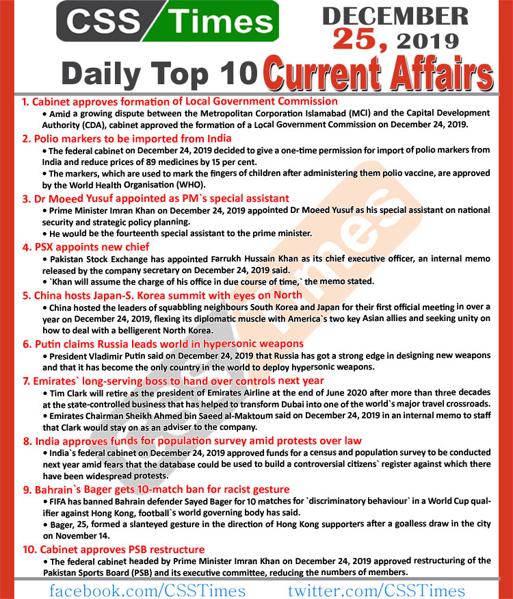 Day by Day Current Affairs (December 25 2019) MCQs for CSS, PMS
