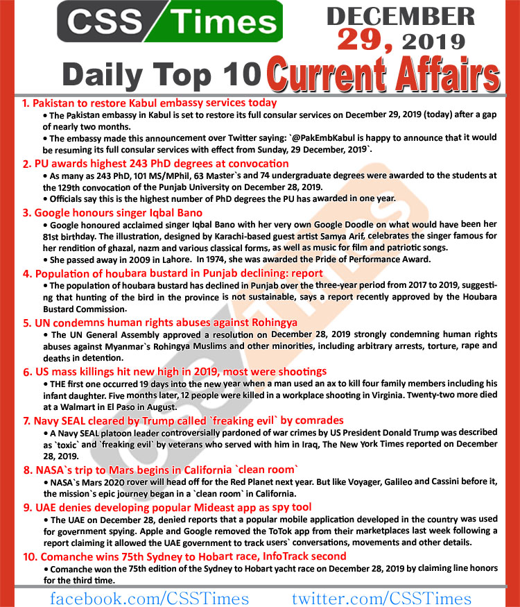 Day by Day Current Affairs (December 29 2019) MCQs for CSS, PMS