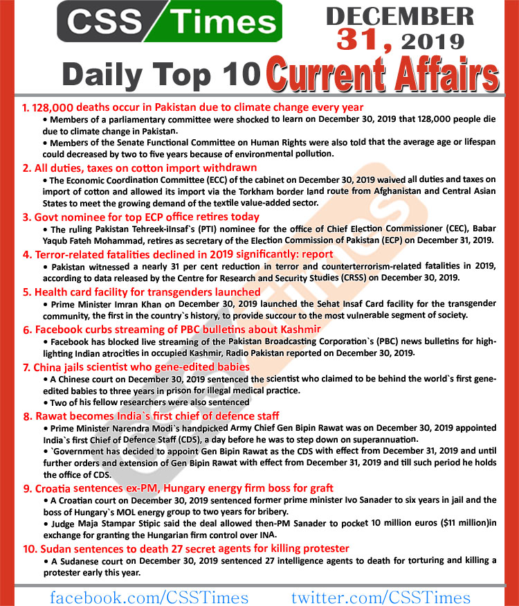 Day by Day Current Affairs (December 31 2019) MCQs for CSS, PMS