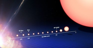 The Life Cycle of a Star | World General Knowledge Series