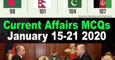 Current Affairs MCQs January 15-21 2020 (Week 3)