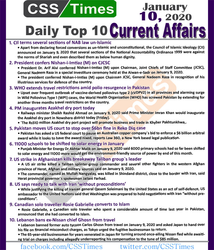 Day by Day Current Affairs (January 10 2020) MCQs for CSS, PMS