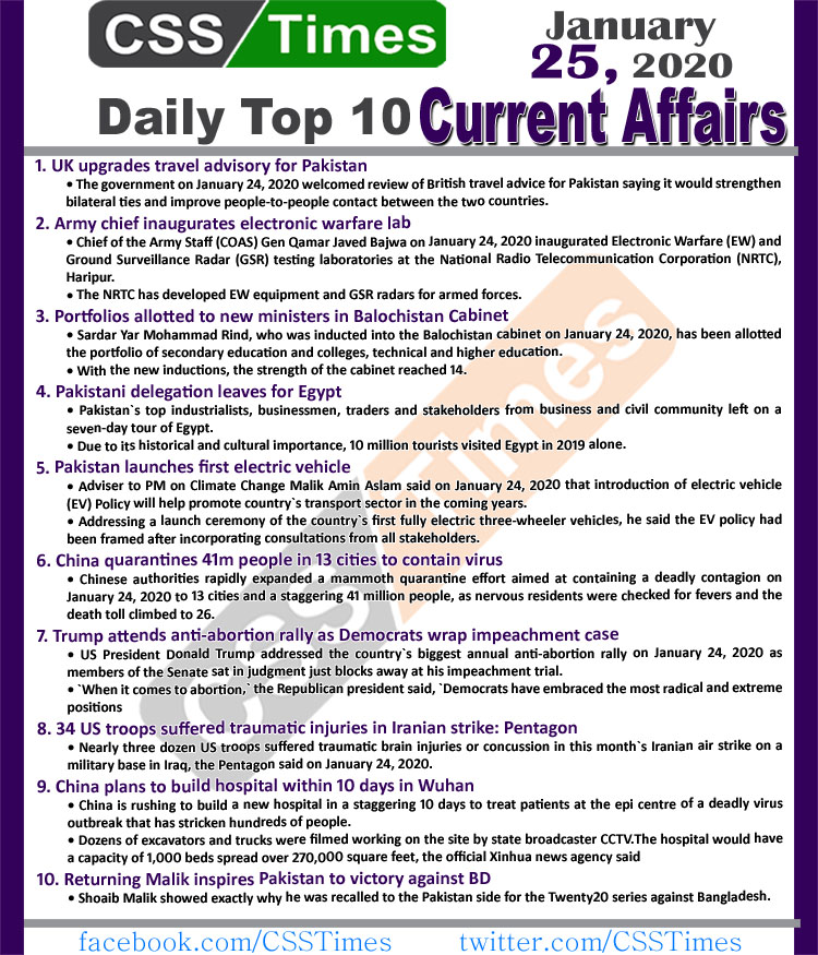 Day by Day Current Affairs (January 25 2020) MCQs for CSS, PMS
