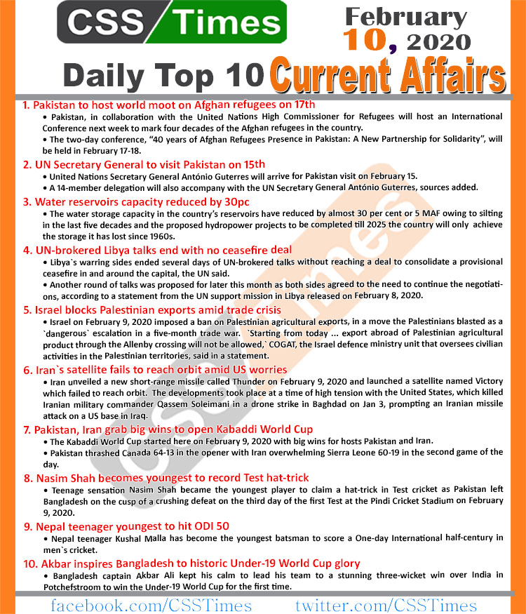 Day by Day Current Affairs (February 10 2020) MCQs for CSS, PMS