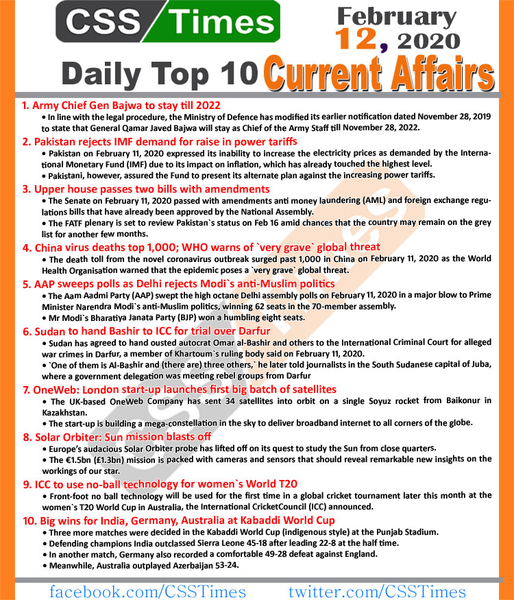 Day by Day Current Affairs (February 12 2020) MCQs for CSS, PMS