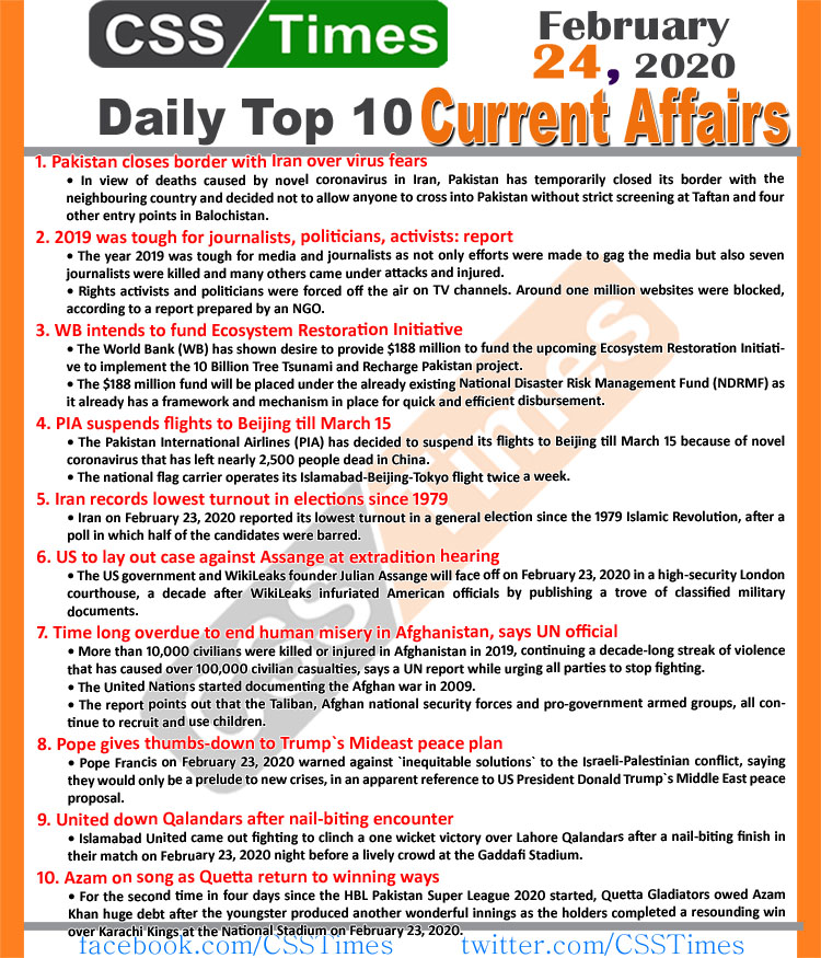 Day by Day Current Affairs (February 24 2020) MCQs for CSS, PMS