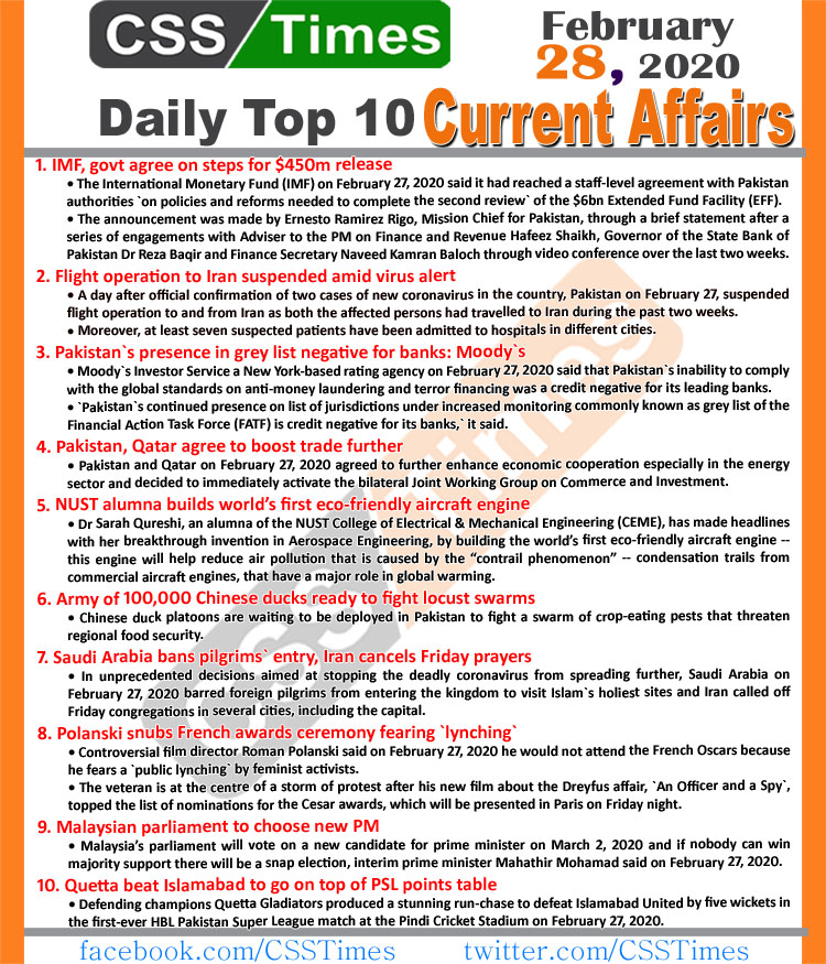 Day by Day Current Affairs (February 28, 2020) MCQs for CSS, PMS