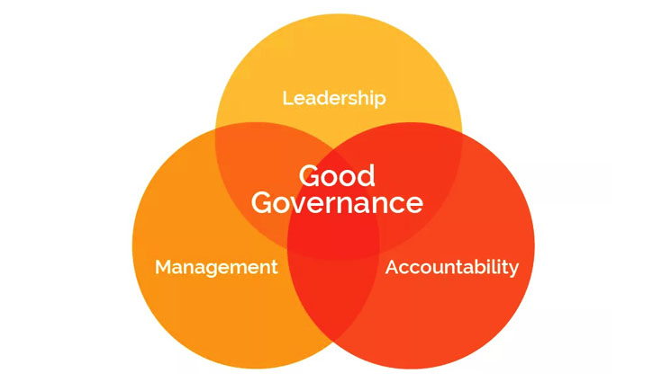 Good Governance | CSS Essay Material