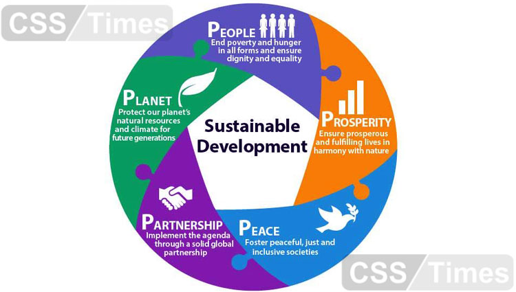 """The 2030 Agenda for Sustainable Development and the """"Five Ps"""""""