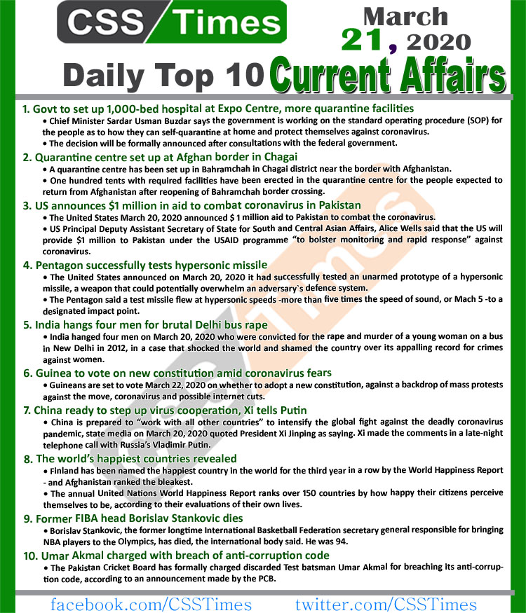 Day by Day Current Affairs (March 21, 2020) MCQs for CSS, PMS