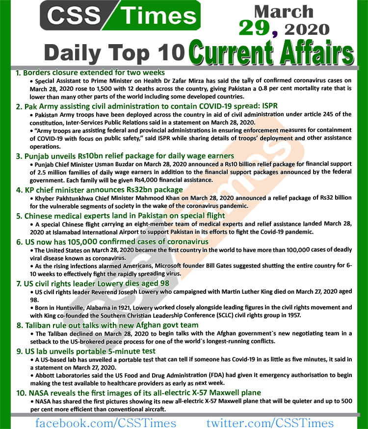 Day by Day Current Affairs (March 29, 2020) MCQs for CSS, PMS