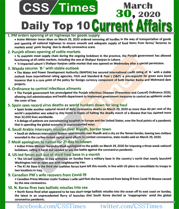 Day by Day Current Affairs (March 30, 2020) MCQs for CSS, PMS