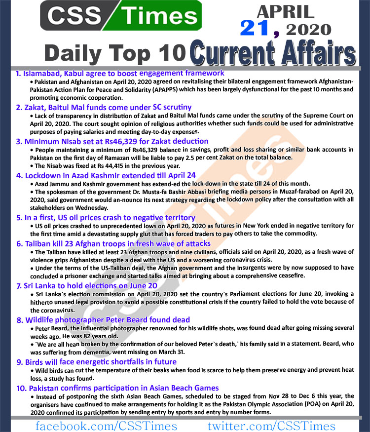 Daily Top-10 Current Affairs MCQs News (April 21, 2020) for CSS, PMS